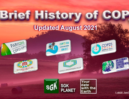 Brief history of the COPs – UN Framework Convention on Climate Change